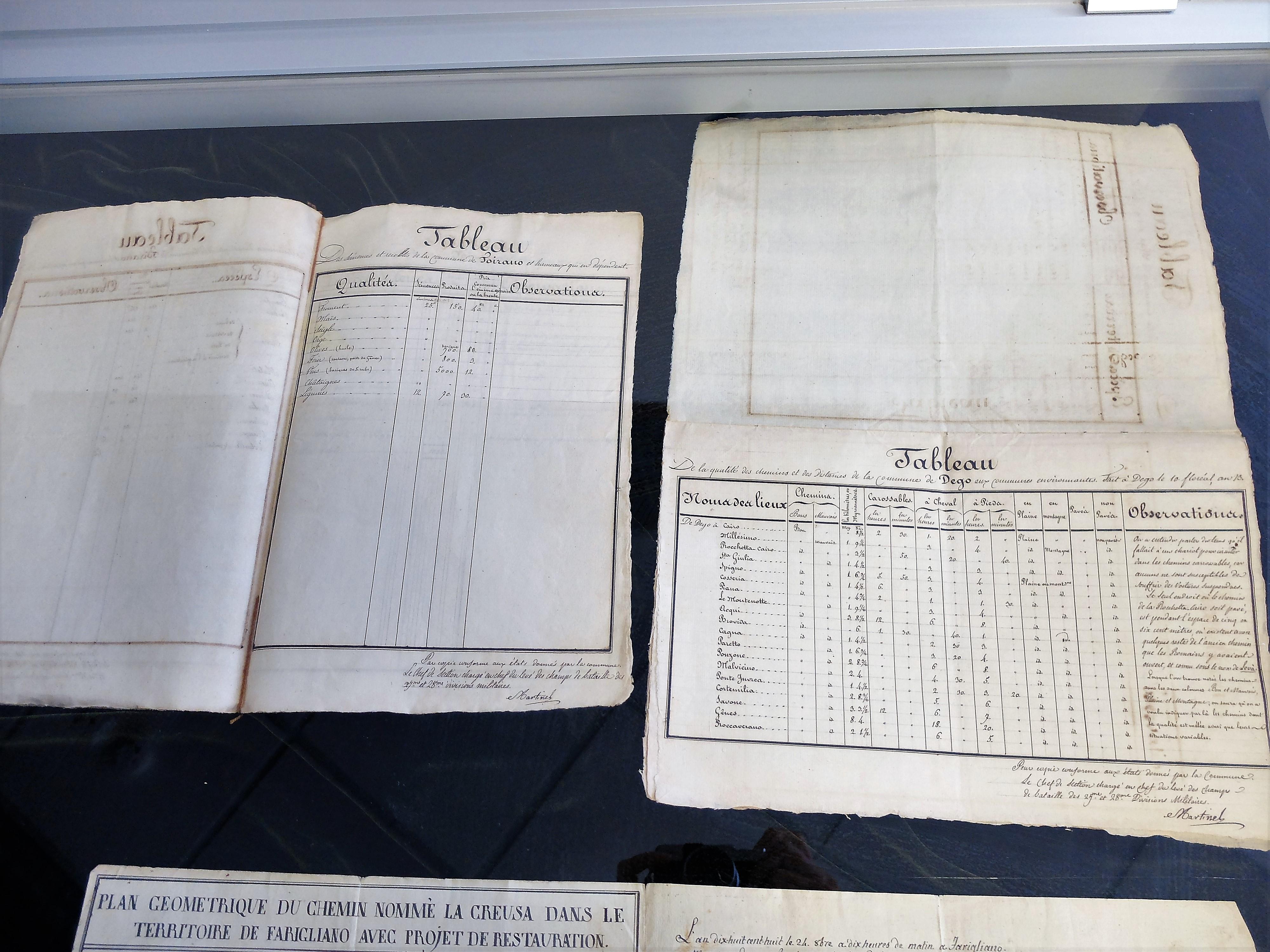 Dati statistici occorrenti per la stesura del catasto napoleonico